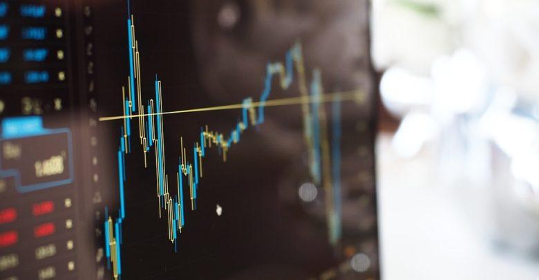 Financial markets graphs