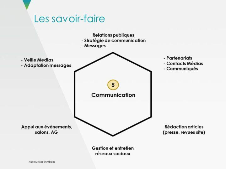 Savoir-faire 5 : Communication