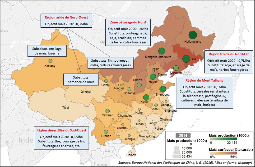 Figure 6 : Planification de réduction de surfaces en maïs en Chine